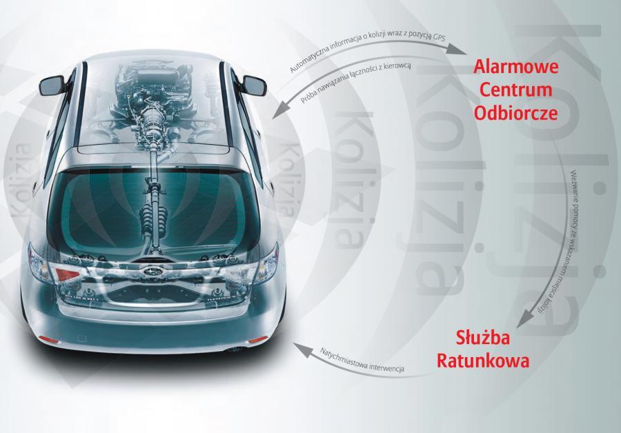 Samochody Subaru jako pierwsze w Polsce dostaną Inteligentny System Ratunkowy