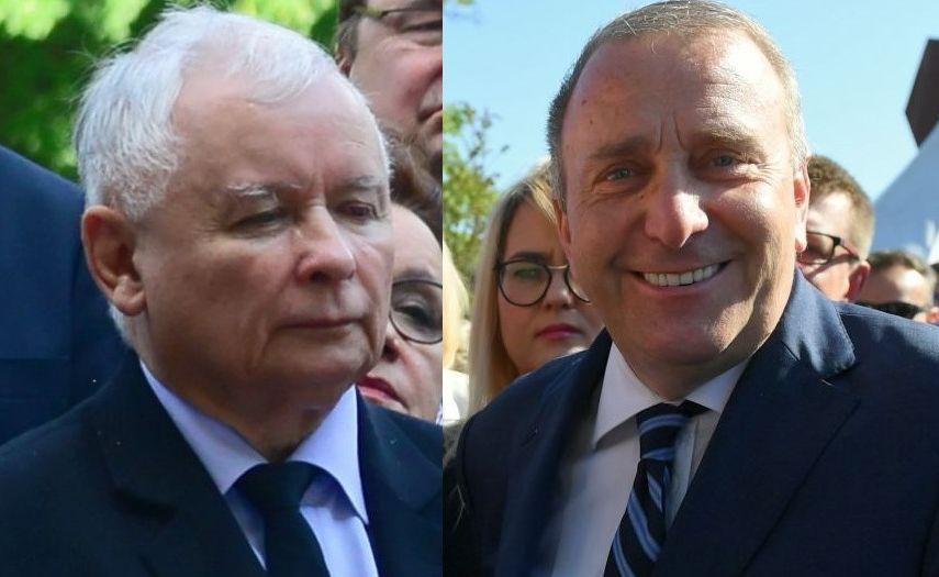 Kaczyński Schetyna