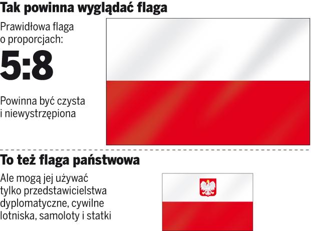 Tak powinna wyglądać polska flaga?