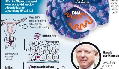 Wirus HPV odpowiada za raka szyjki macicy