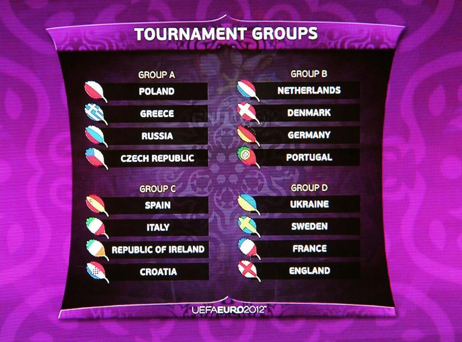 Grupy Euro 2012