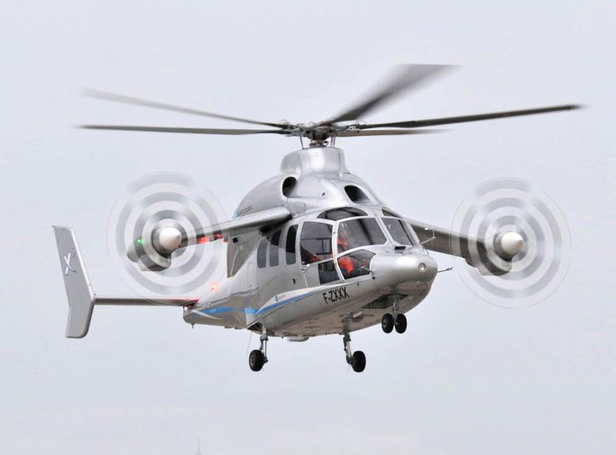 Sikorsky vs. Eurocopter