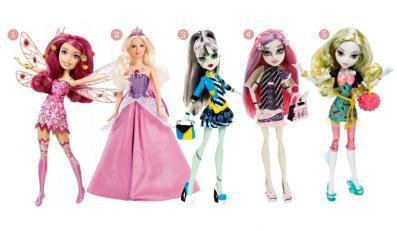 Najpopularniejsze lalki 2014 roku