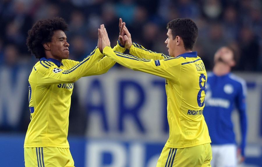 Willian i Oscar